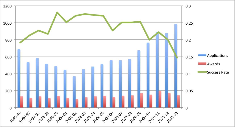 Ian Milligan graph