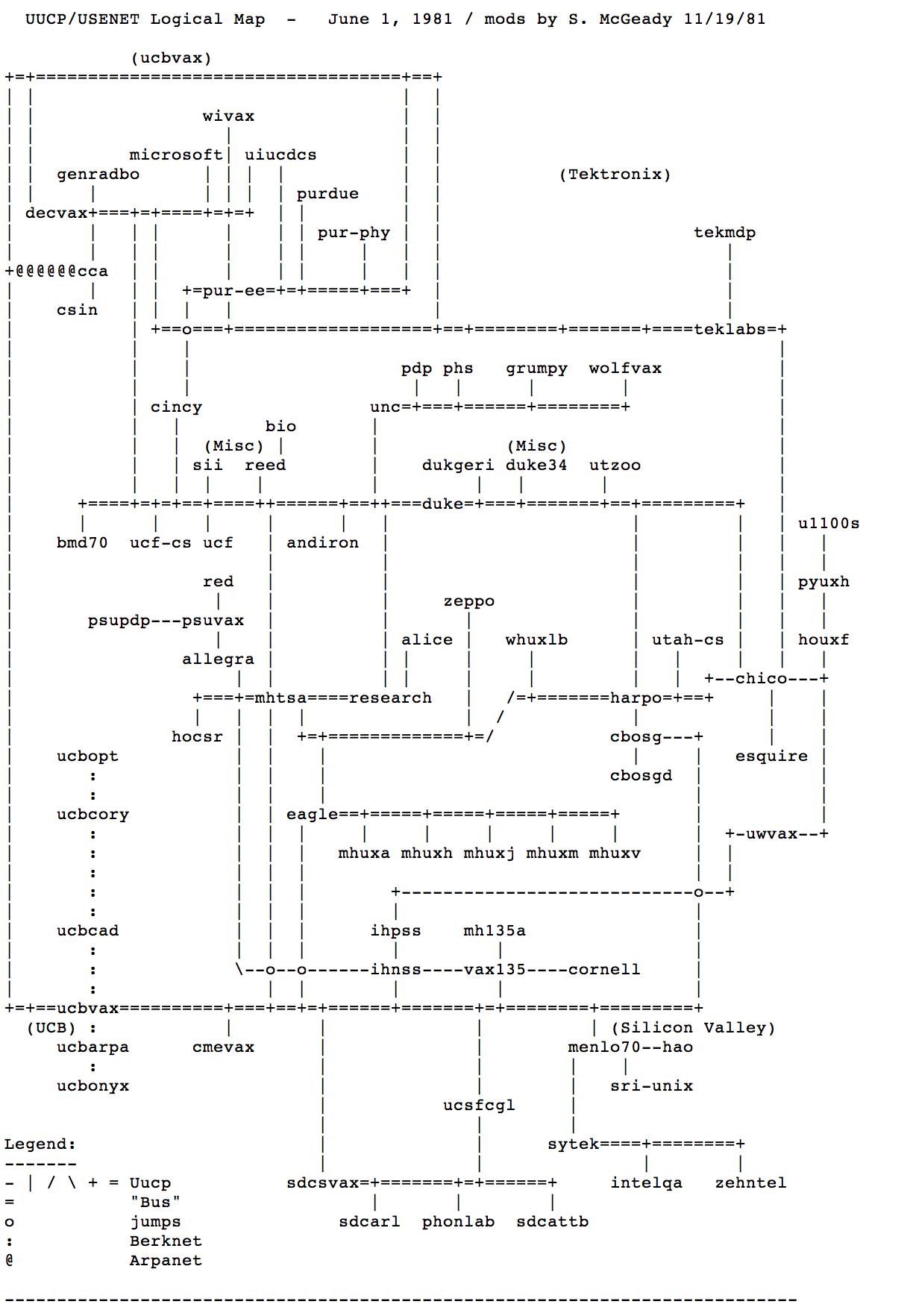 Adult archive usenet