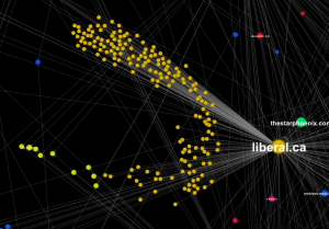 This script helps us get longitudinal link analysis working in Gephi